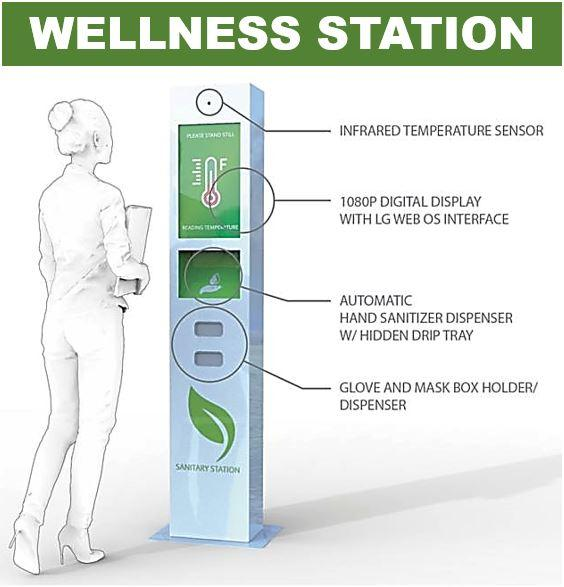 Wellness / Sanitary Kiosk Now Available